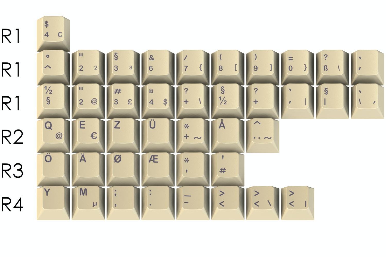 GMK Plum Add-On Keycap Kit