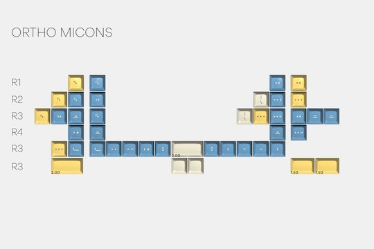 Ortho Micons