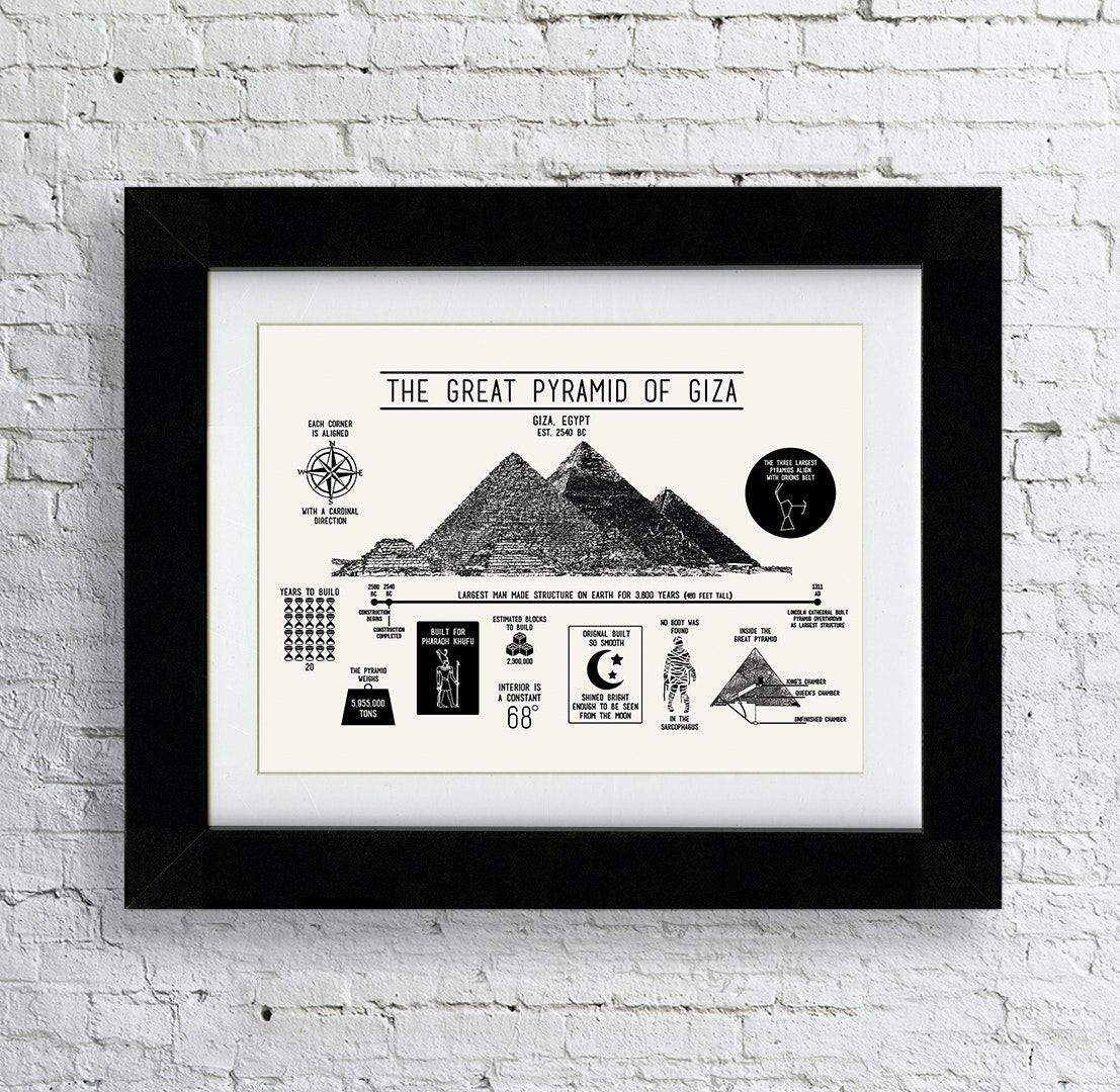 Inked and Screened Architecture Prints