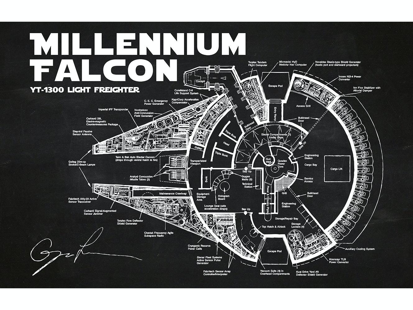 Star Wars - Millennium Falcon Floorplan