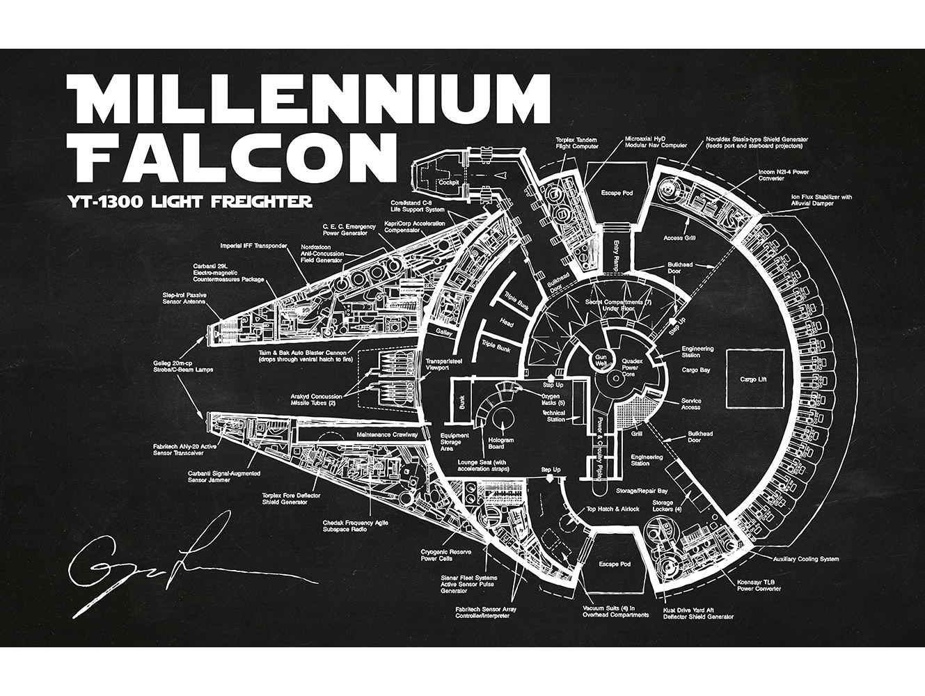 Star Wars - Millennium Falcon Floorplan