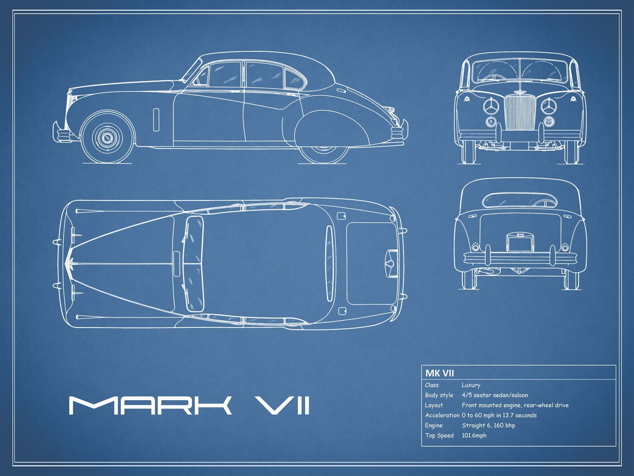 Jaguar MK VII - Blue