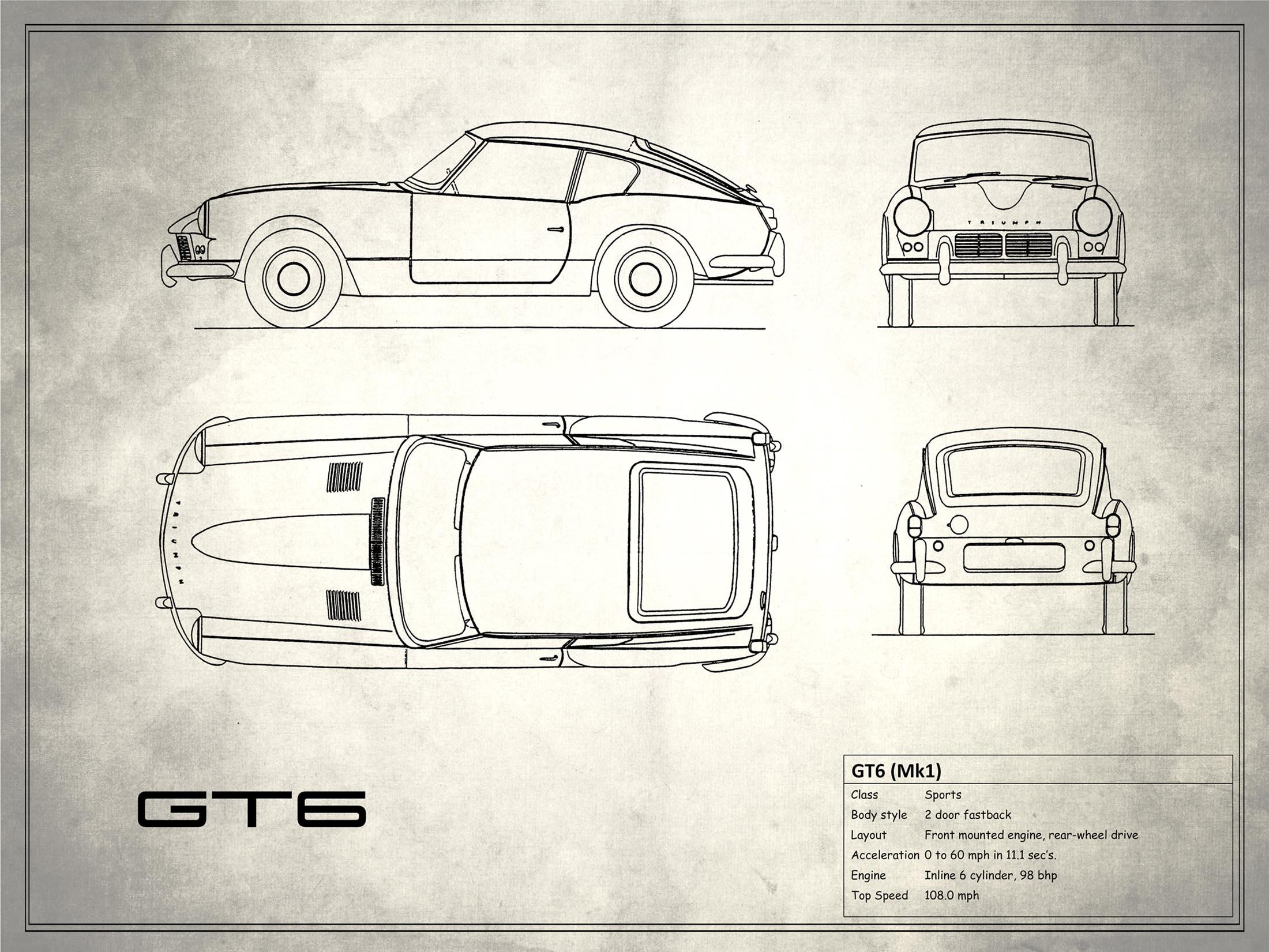 Triumph GT6 - White