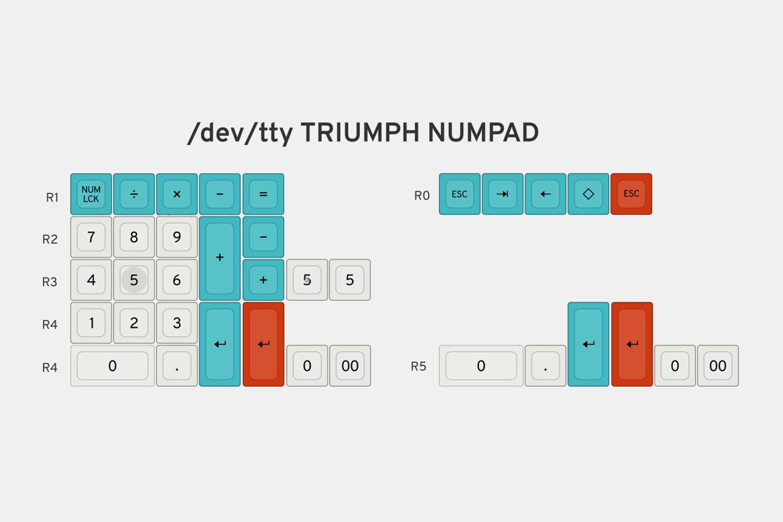 Massdrop x Matt3o /dev/tty MT3 Custom Keycap Set