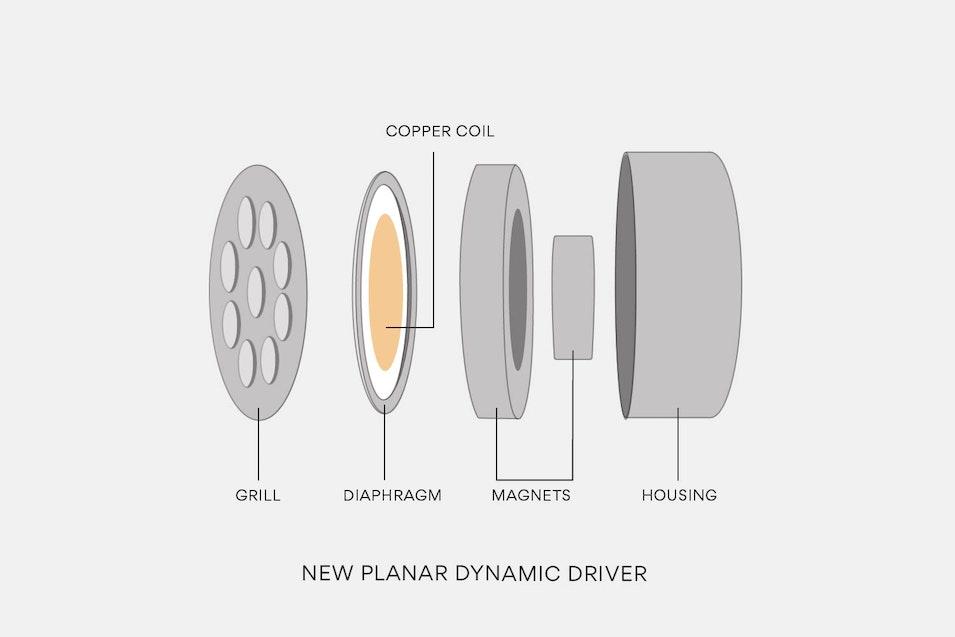 s7XDSSCNTeaCHaePYs3O_new_planar_dynamic_
