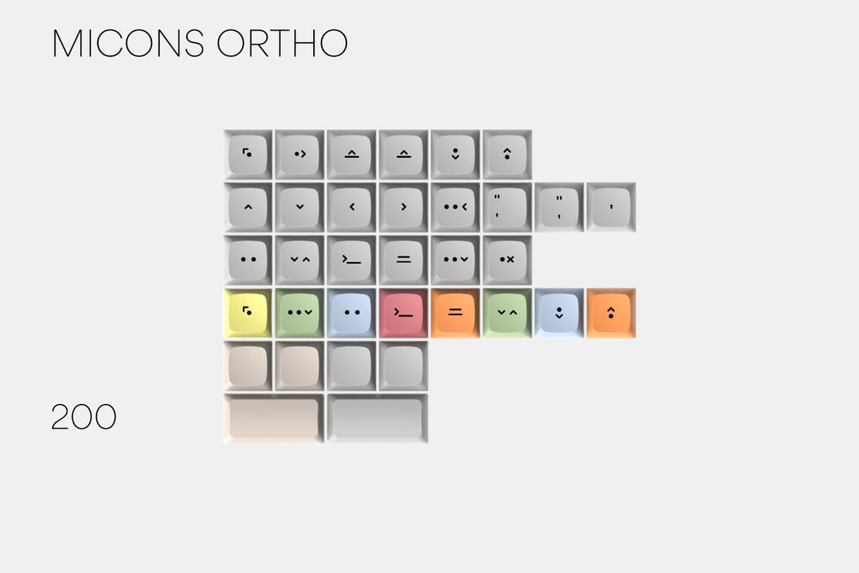 CA-ON][H] PayPal [W] XDA Canvas ortho icons : mechmarket