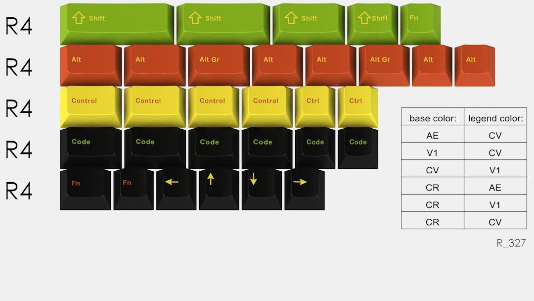 Massdrop x t0mb3ry GMK JaMods Modifiers Kit