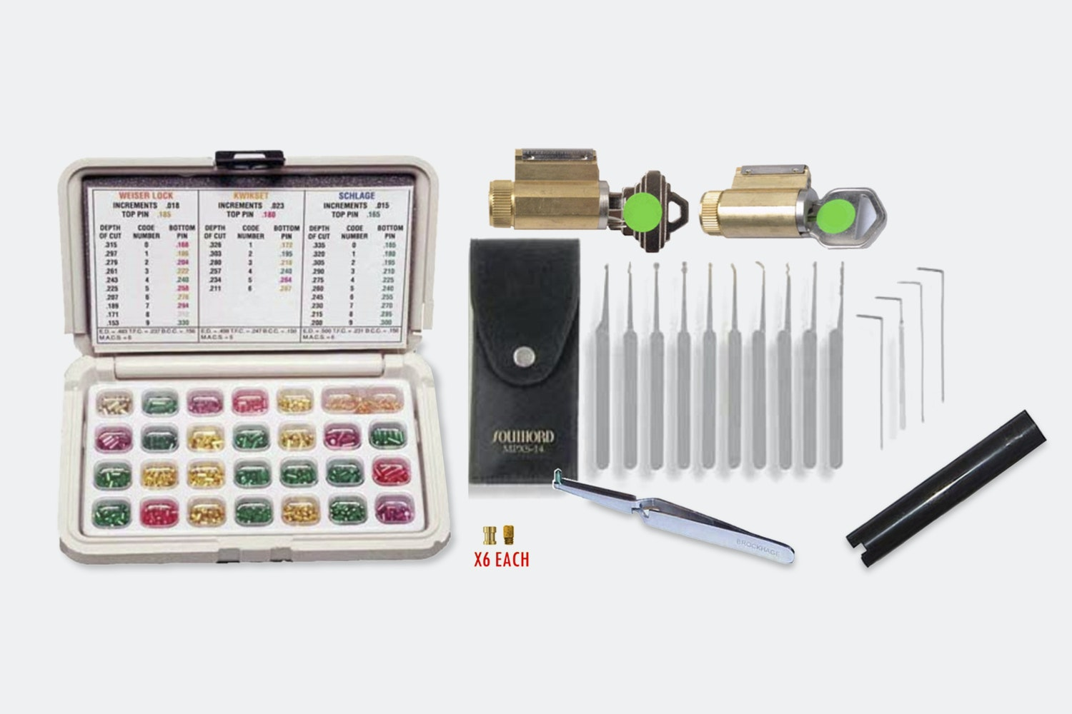 Master Class Self-Training Rekeying Kit
