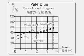 BOX Pale Blue