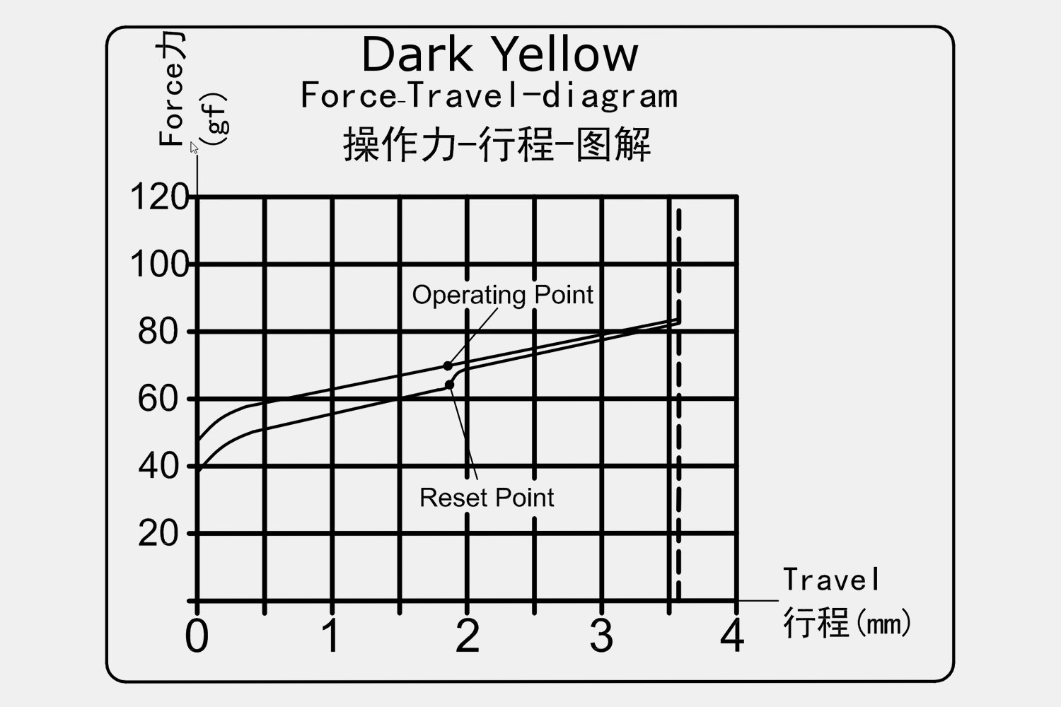 BOX Dark Yellow