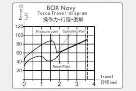 BOX Navy