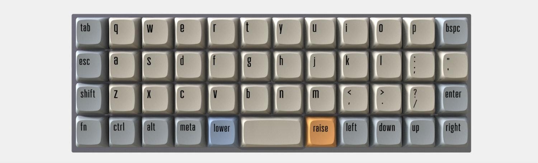 Planck Keycap Set