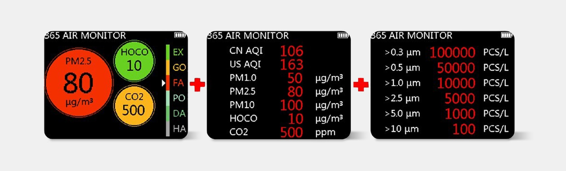 PM-P3 Air Quality Monitor w/Dust Haze Measuring