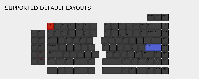 VE.A Custom Keyboard Kit